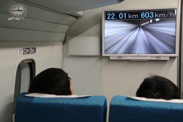 سرعت قطار مغناطیسی
